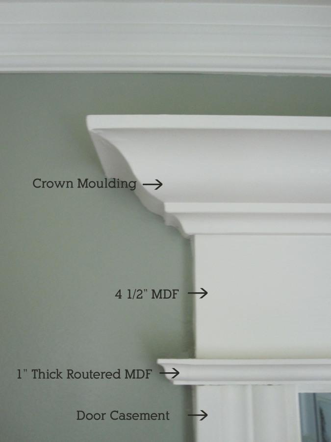 Master Bedroom Door Trim Detail Our Humble Abode