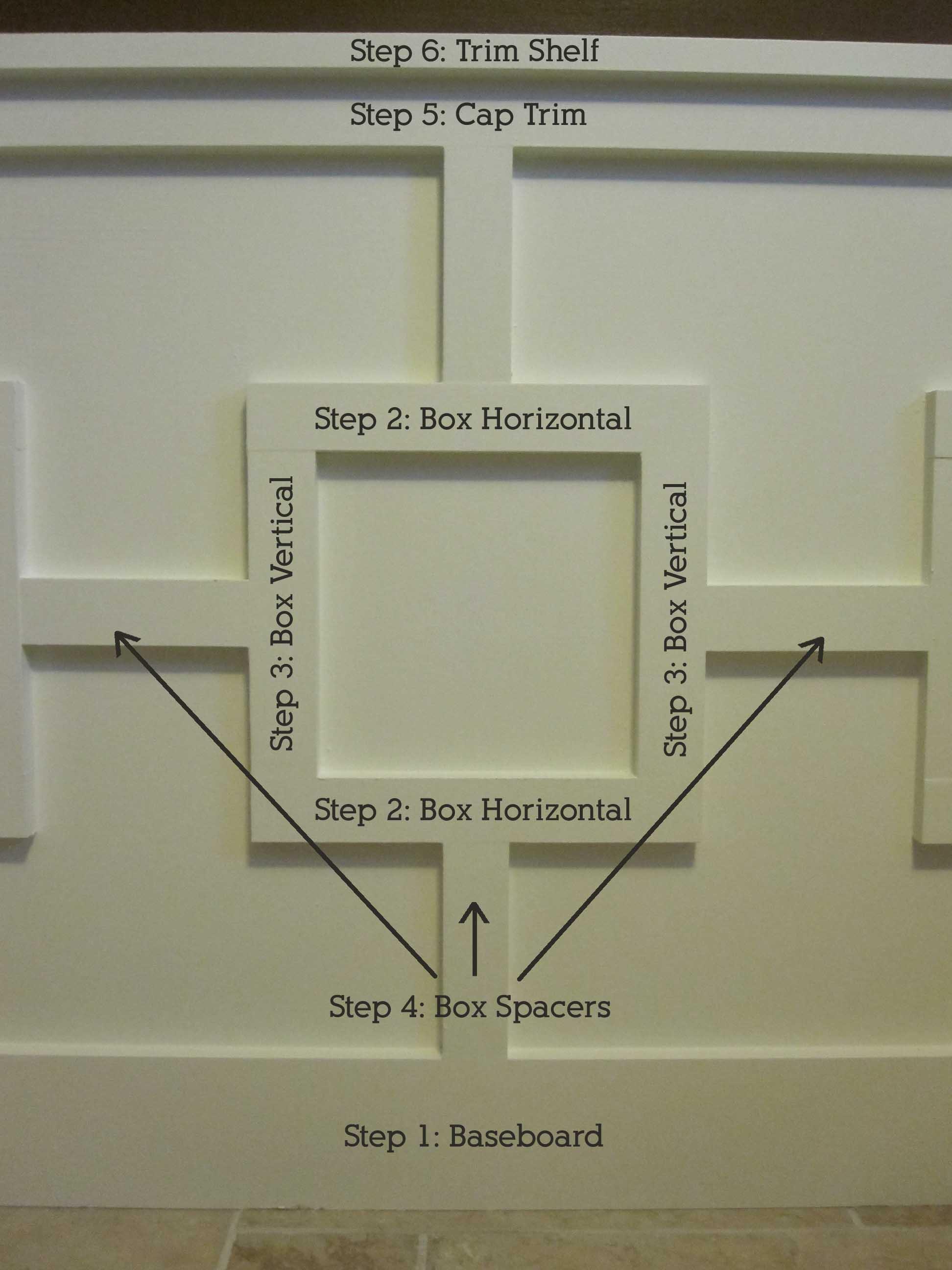 8 Inch baseboard