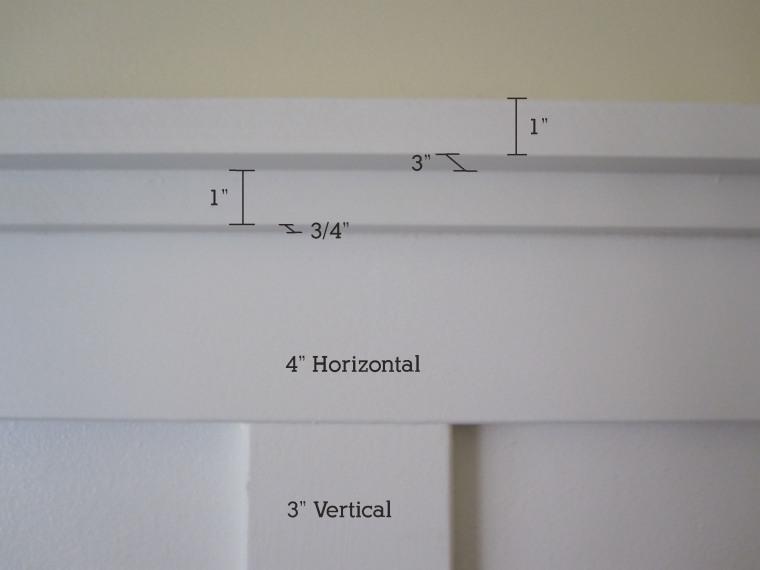 Trim tutorial board and batten