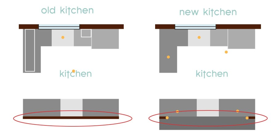 Kitchen Floor Plan Comparison