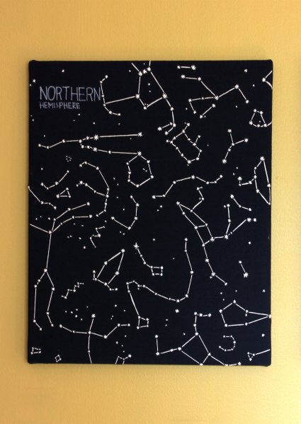 Northern-Hemisphere-Constellation