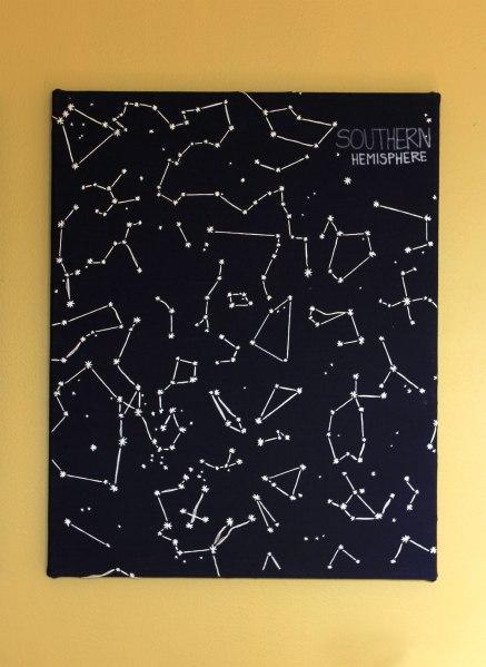 Southern-Hemisphere-Constellation