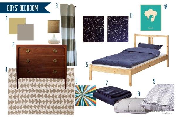 Boys-Bedroom-Mood-Board