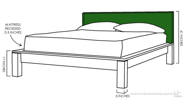 King-Bed-Frame-Build-Plans