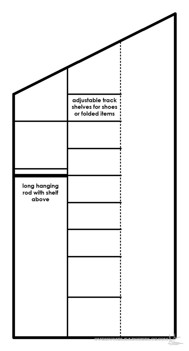 Alaska-Closet-Narrow-End