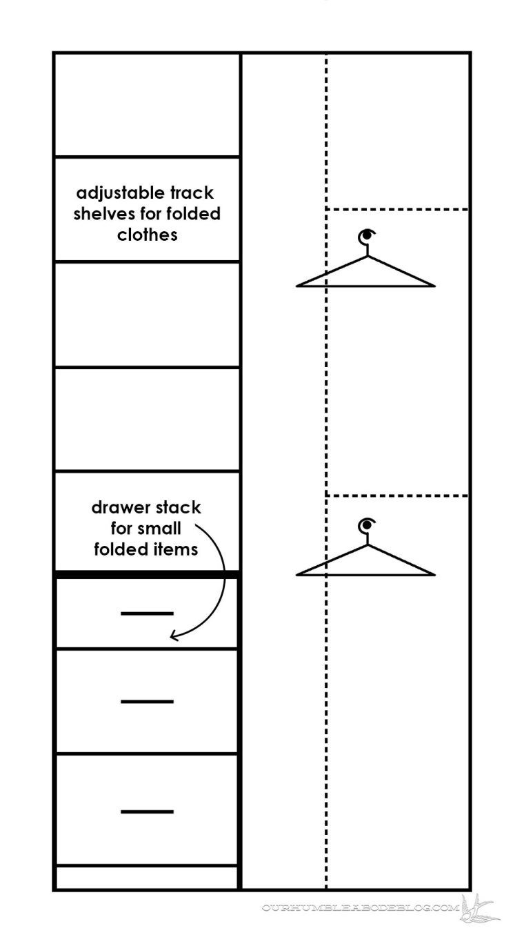Master-Closet-End-Layout